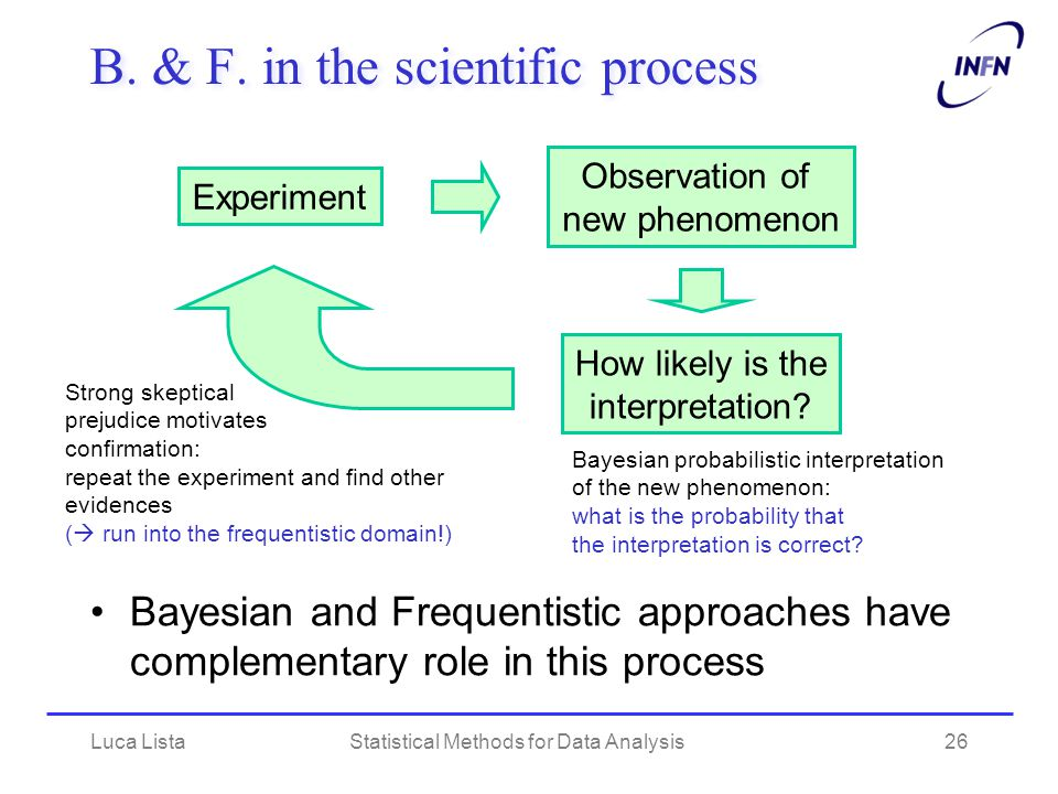 B. & F. in the scientific process