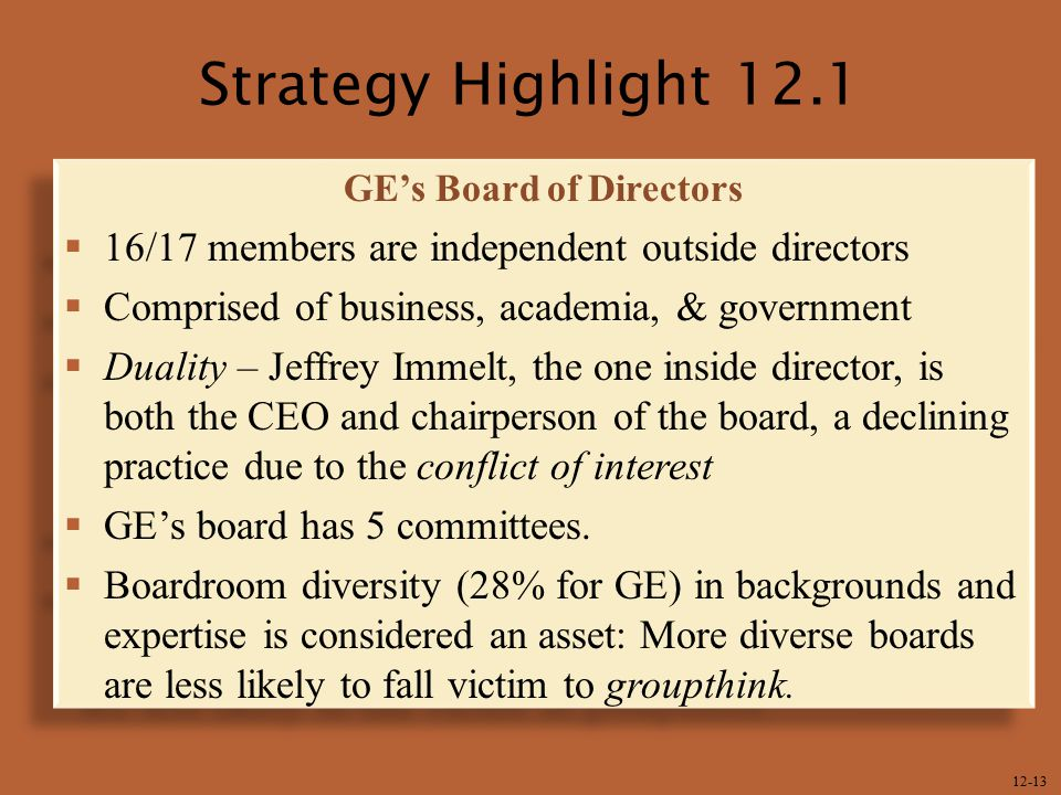 GE's Board of Directors