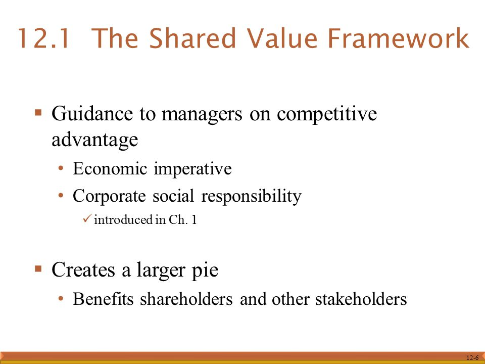 12.1 The Shared Value Framework