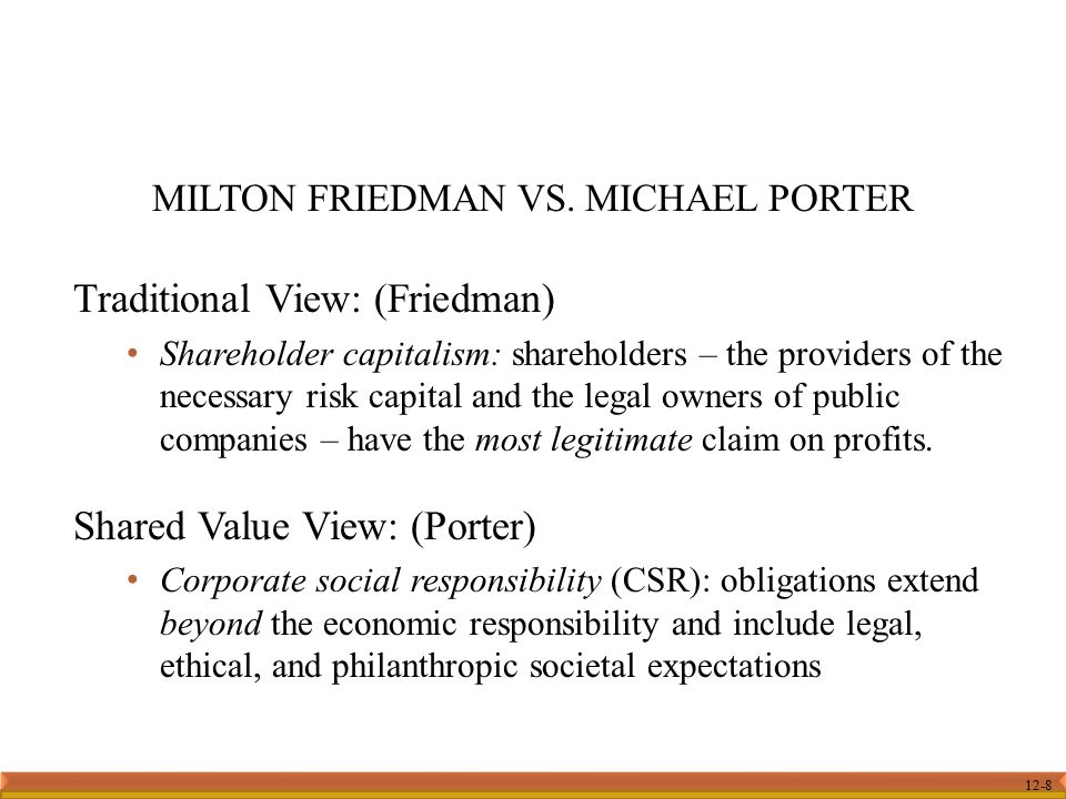 MILTON FRIEDMAN VS. MICHAEL PORTER