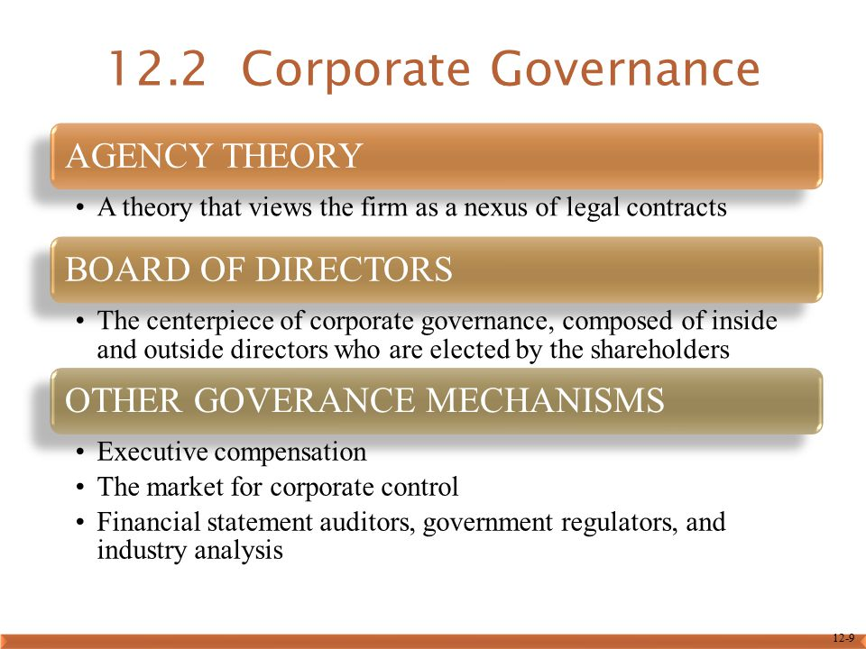 12.2 Corporate Governance AGENCY THEORY BOARD OF DIRECTORS