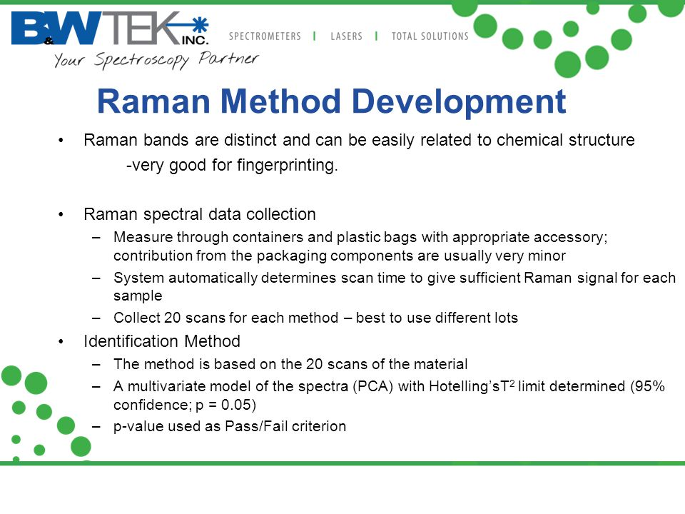Raman Method Development