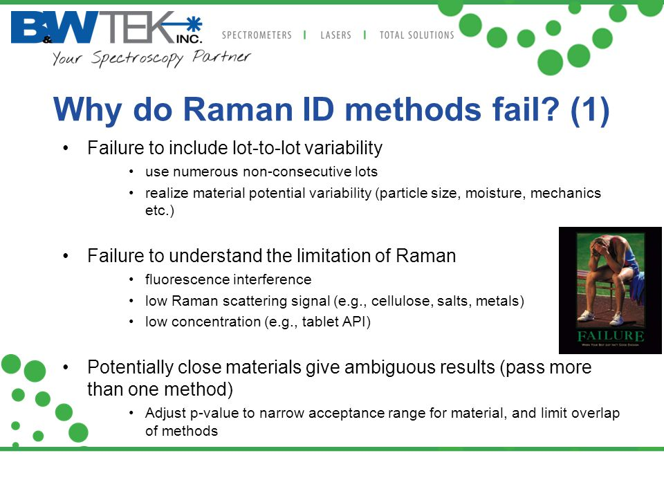 Why do Raman ID methods fail (1)