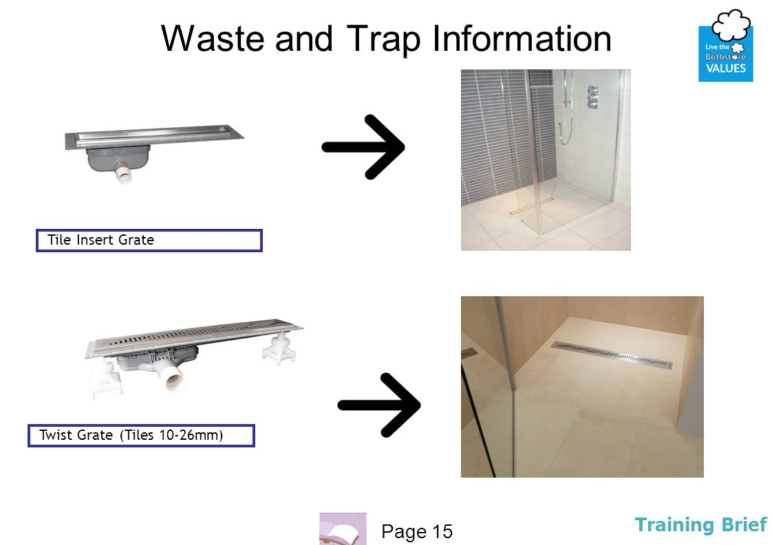 Waste and Trap Information