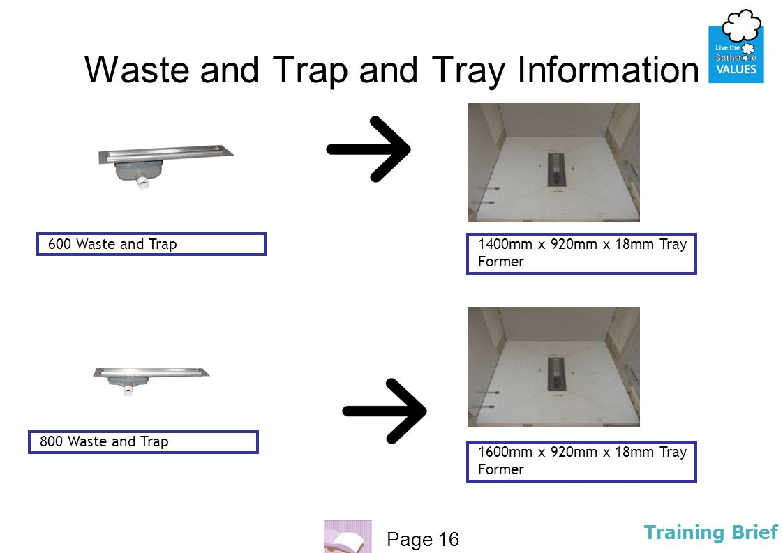 Waste and Trap and Tray Information