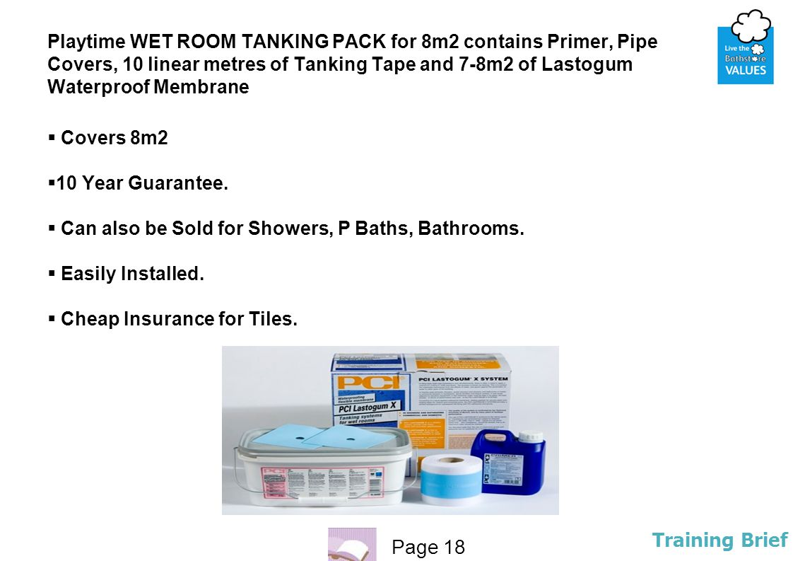 Can also be Sold for Showers, P Baths, Bathrooms. Easily Installed.