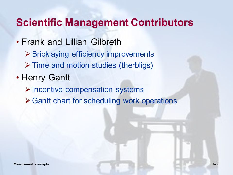 Scientific Management Contributors