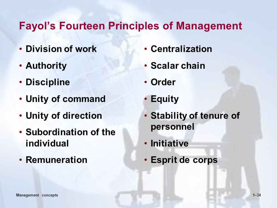 Fayol's Fourteen Principles of Management
