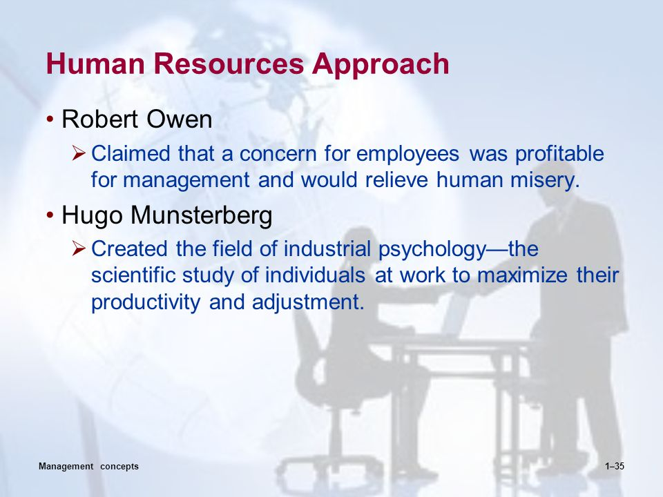 Human Resources Approach