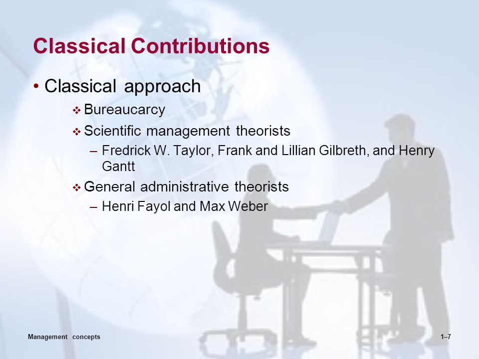 Classical Contributions