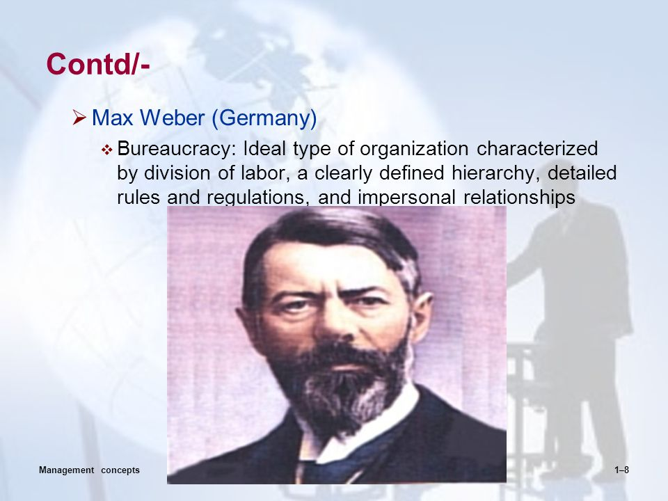 Contd/- Max Weber (Germany)