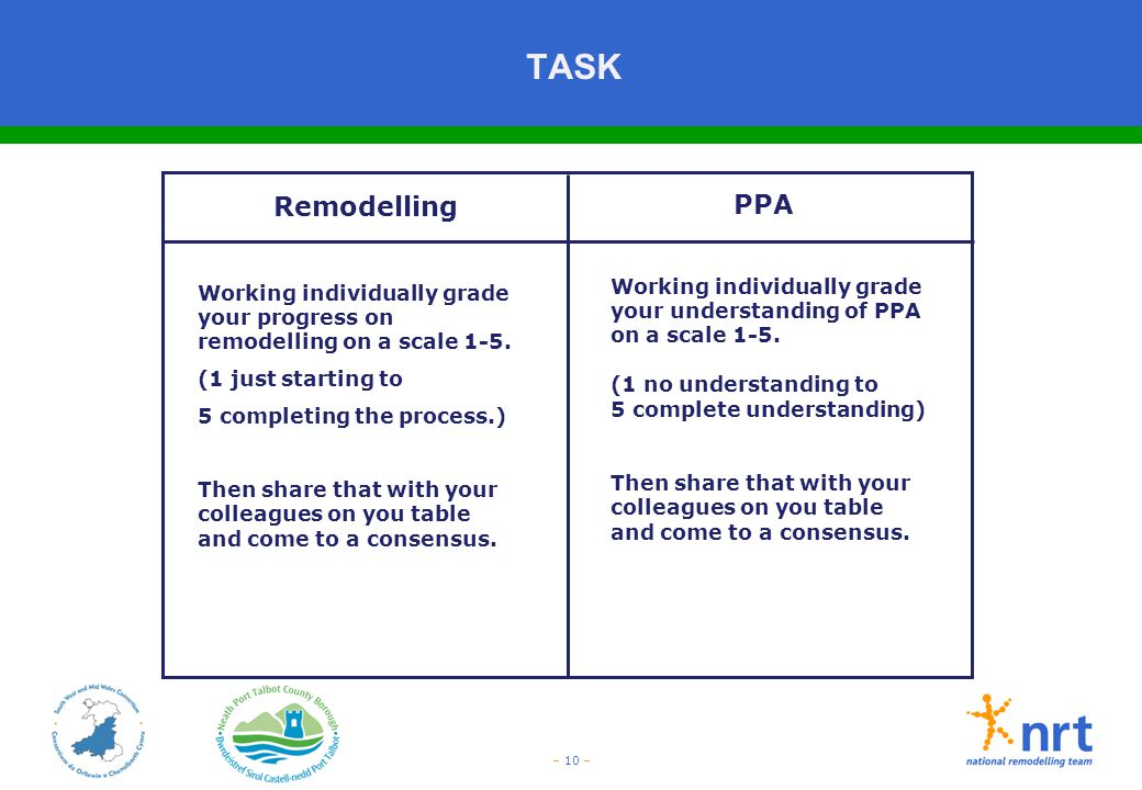 TASK Remodelling. PPA. Working individually grade your understanding of PPA on a scale 1-5. (1 no understanding to.