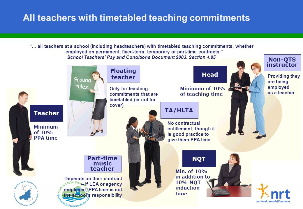 All teachers with timetabled teaching commitments