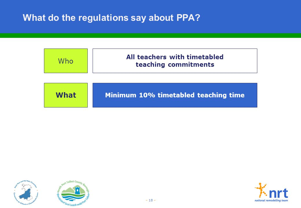 What do the regulations say about PPA