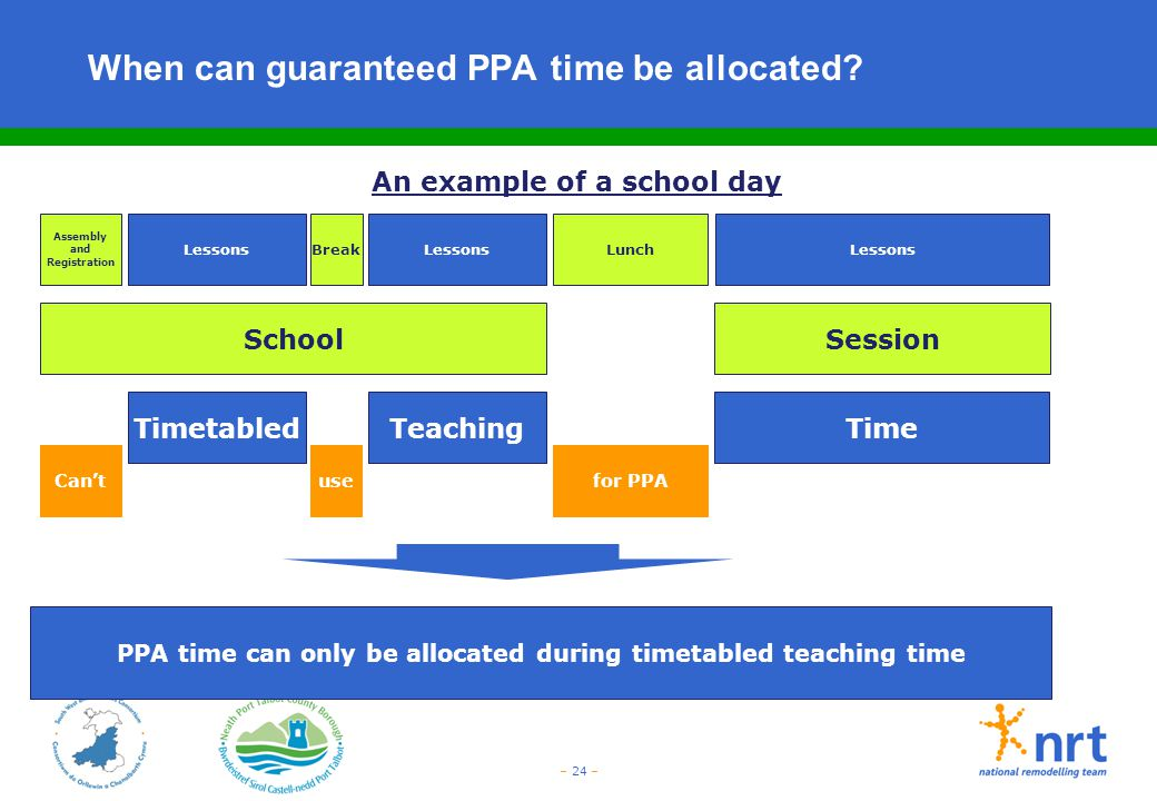 When can guaranteed PPA time be allocated