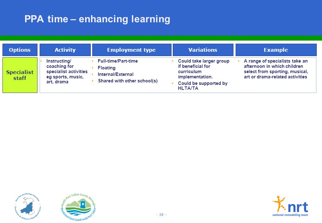 PPA time – enhancing learning