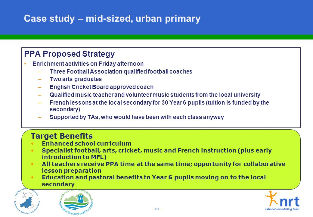 Case study – mid-sized, urban primary