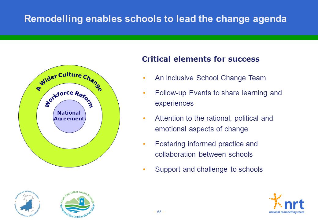 Remodelling enables schools to lead the change agenda