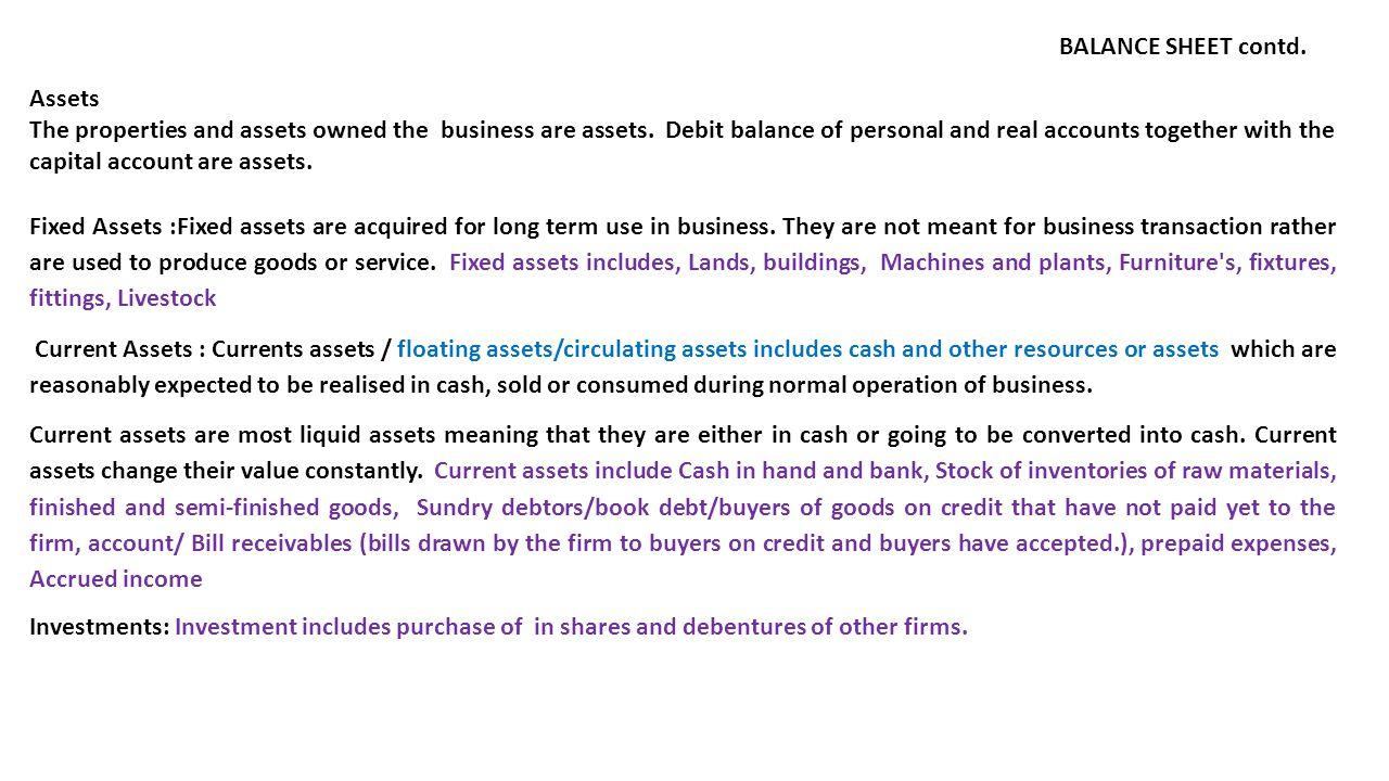 BALANCE SHEET contd. Assets.