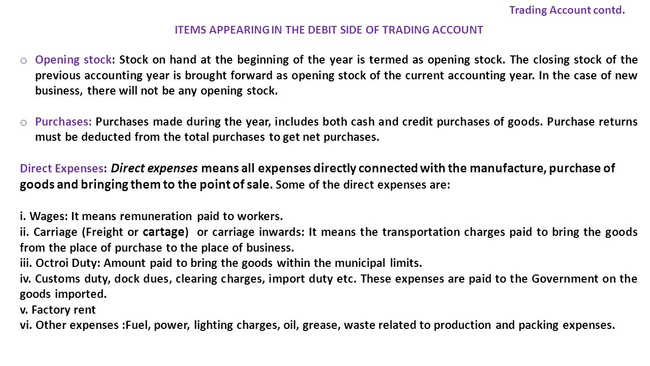 ITEMS APPEARING IN THE DEBIT SIDE OF TRADING ACCOUNT