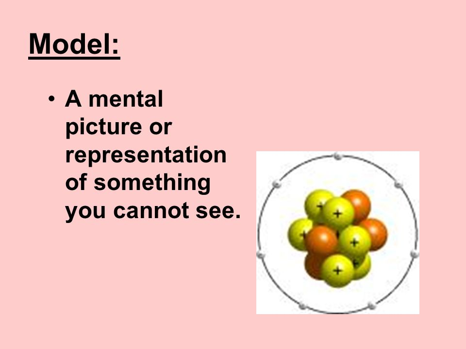 Model: A mental picture or representation of something you cannot see.