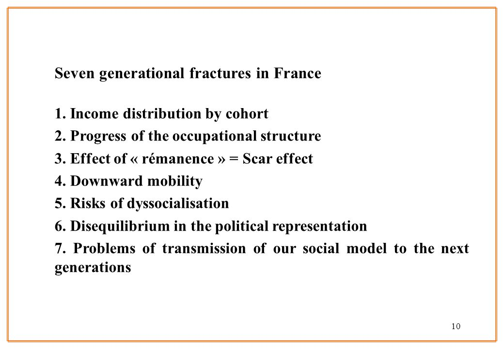 Seven generational fractures in France