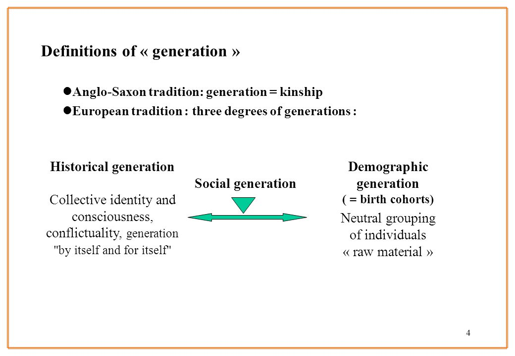 Historical generation Demographic generation ( = birth cohorts)