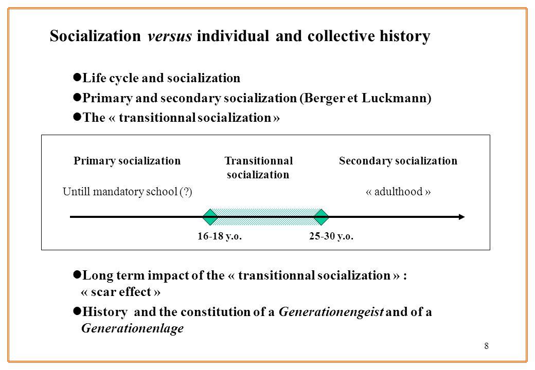 Primary socialization Secondary socialization