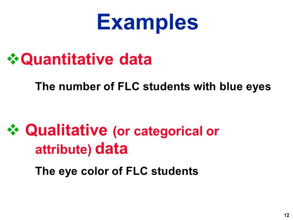 Examples Quantitative data
