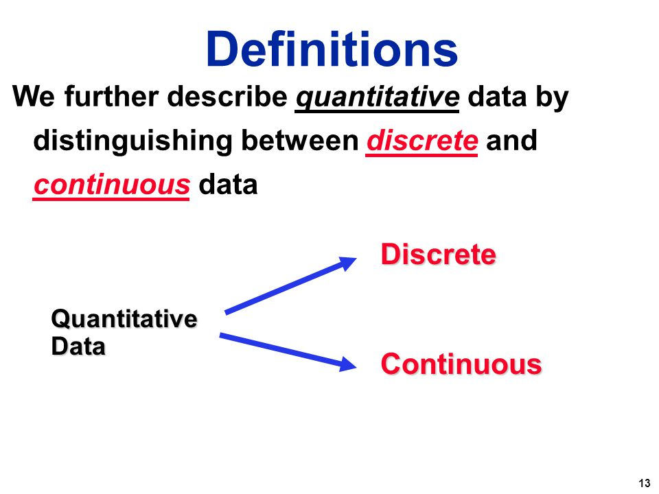 Definitions We further describe quantitative data by distinguishing between discrete and continuous data.