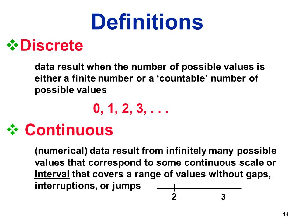 Definitions Discrete Continuous
