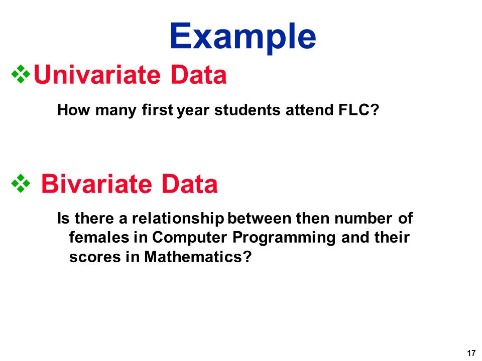 Example Univariate Data Bivariate Data