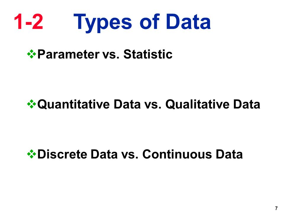 1-2 Types of Data Parameter vs. Statistic