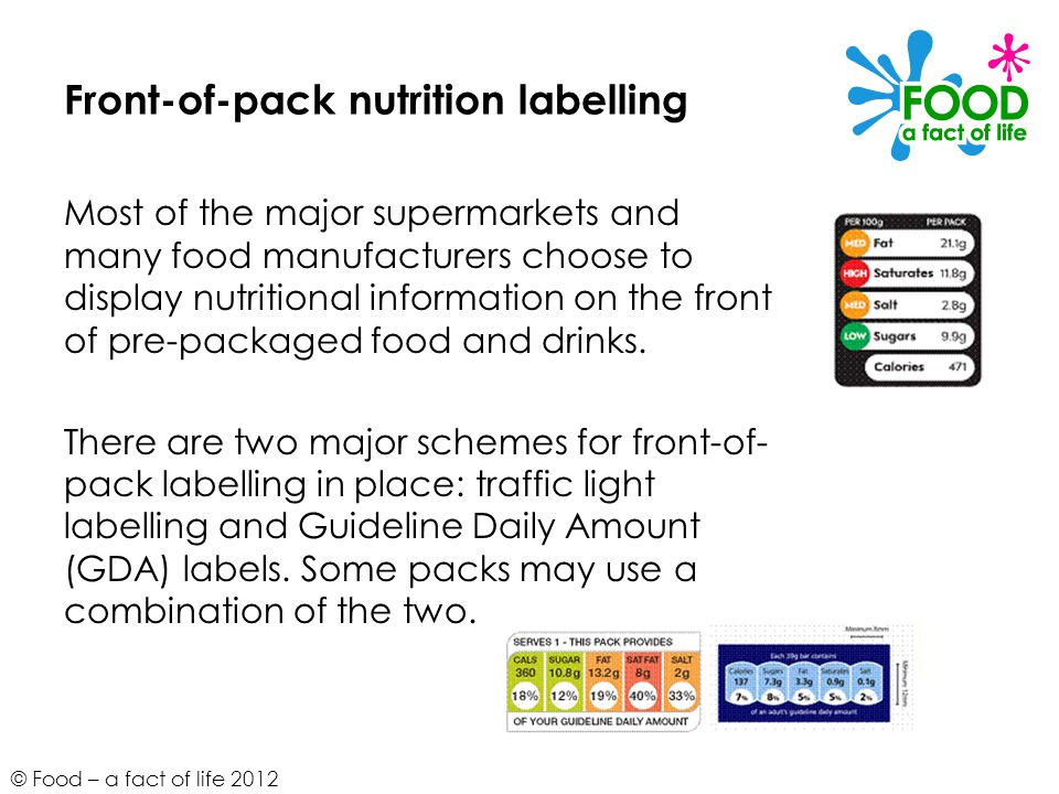 Front-of-pack nutrition labelling