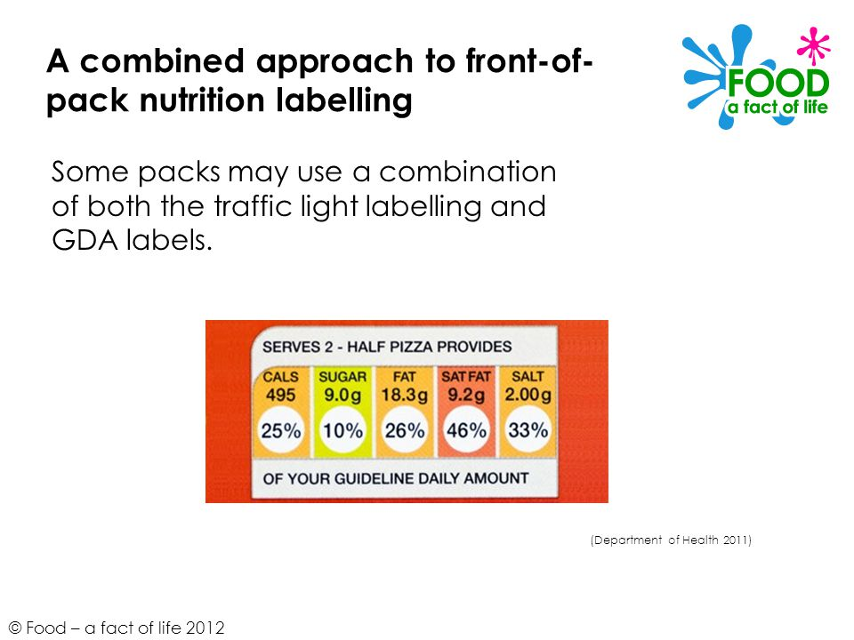 A combined approach to front-of-pack nutrition labelling
