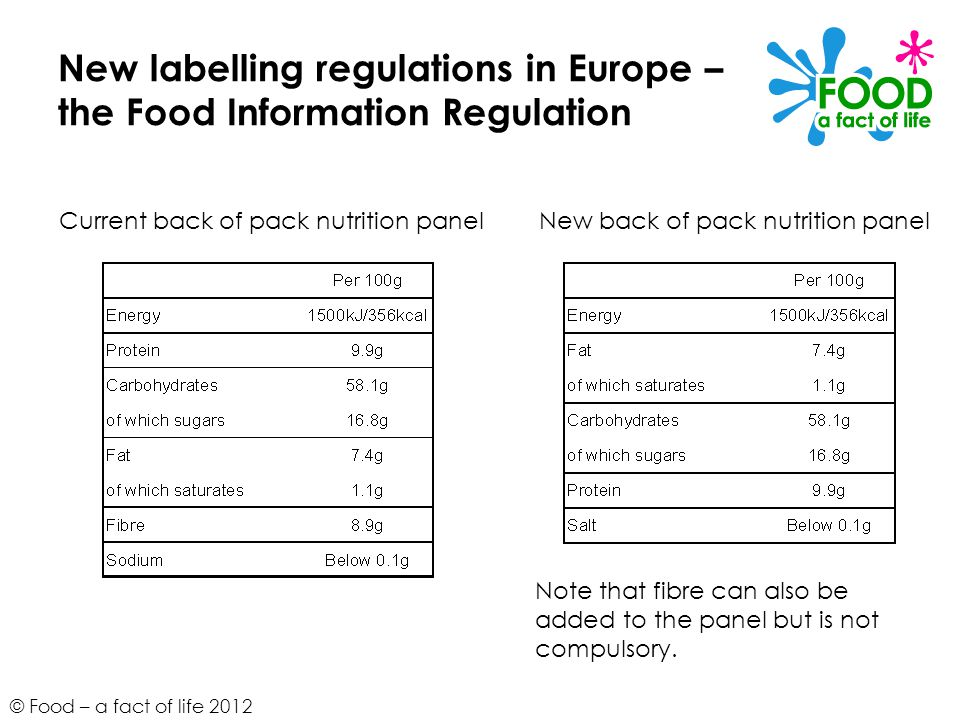 New labelling regulations in Europe – the Food Information Regulation