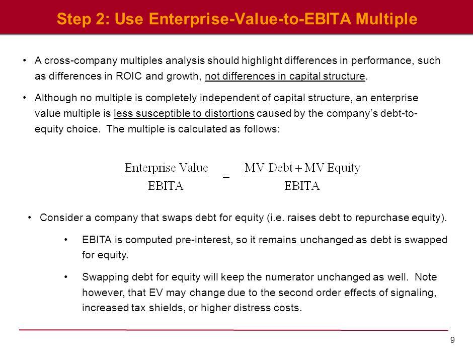 Step 2: Use Enterprise Value Multiples