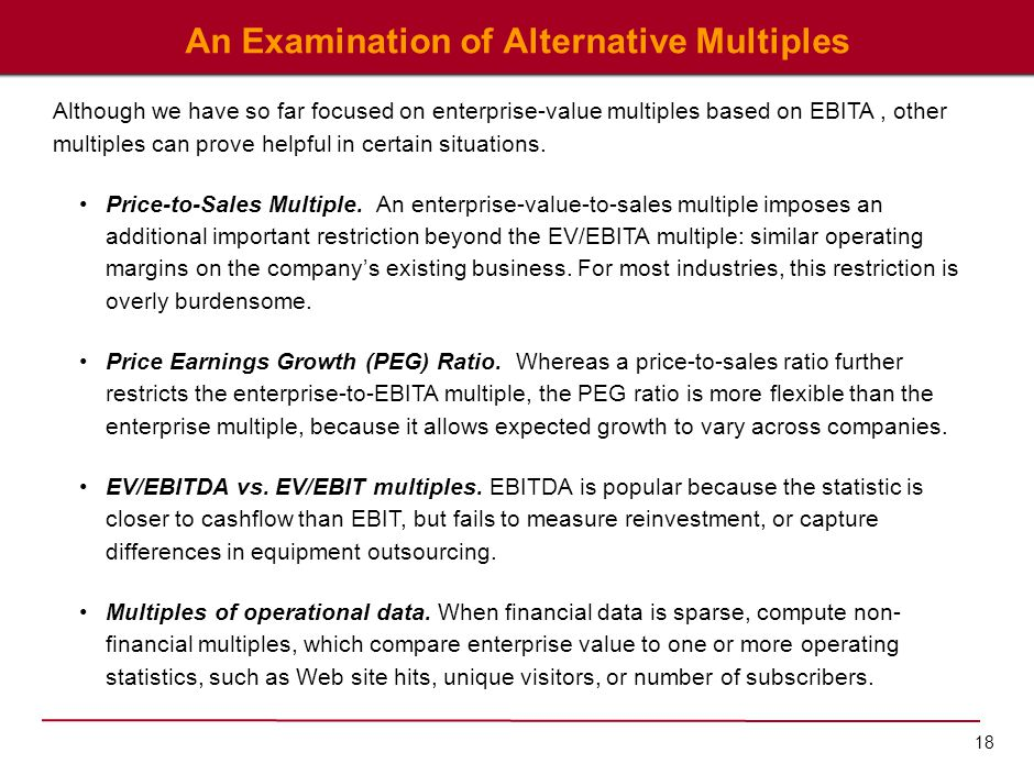 Alternate Multiples: Price-to-Sales Multiple