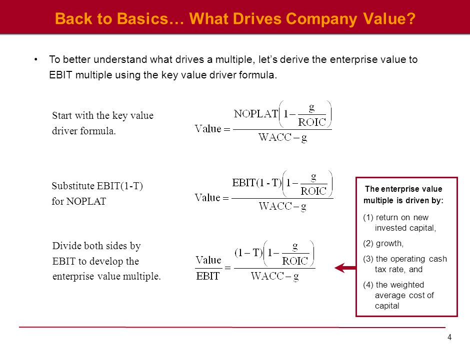 Back to Basics… What Drives Company Value