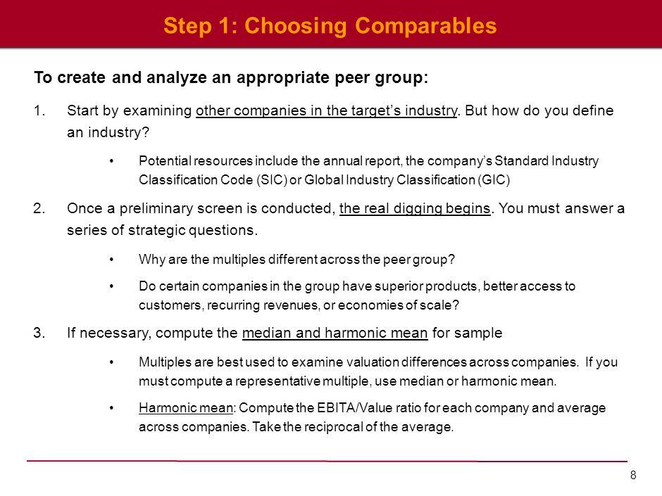 Step 2: Use Enterprise-Value-to-EBITA Multiple
