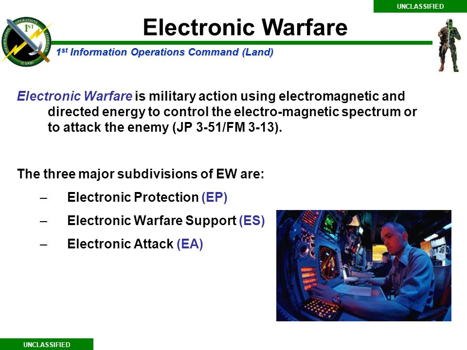 UNCLASSIFIED Electronic Warfare.