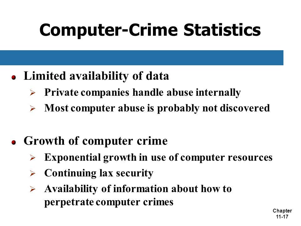 Computer-Crime Statistics