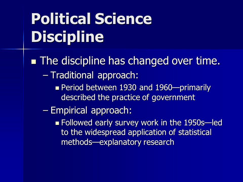 Political Science Discipline