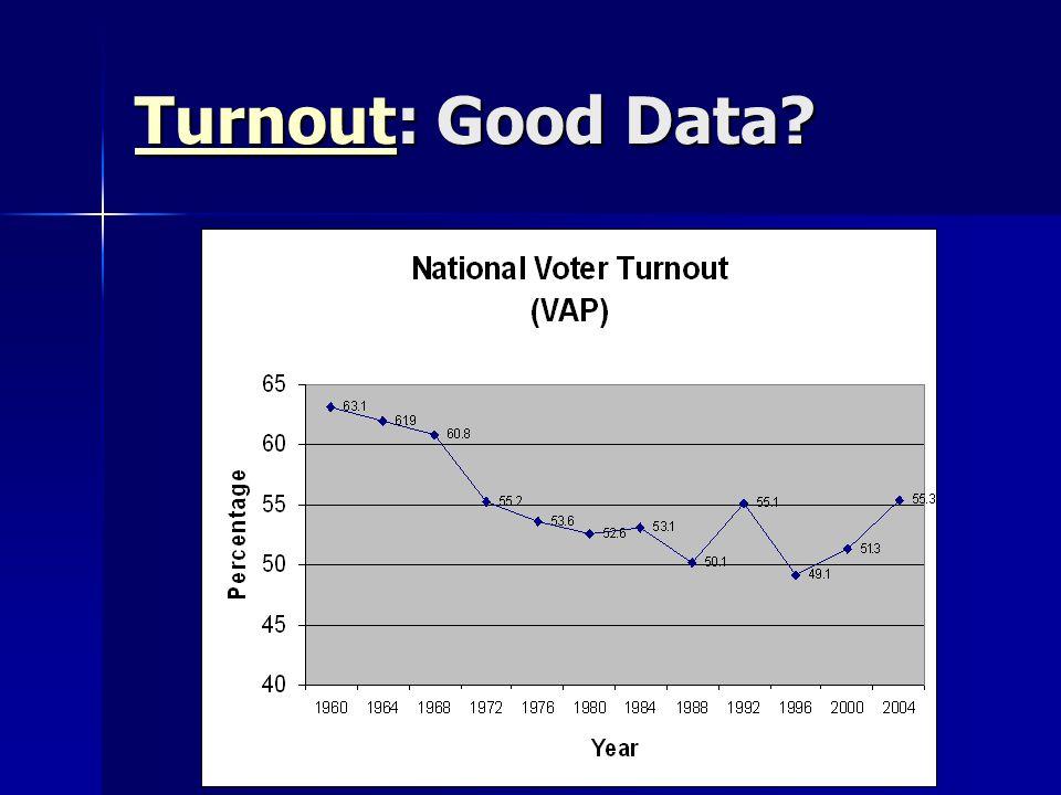 Turnout: Good Data