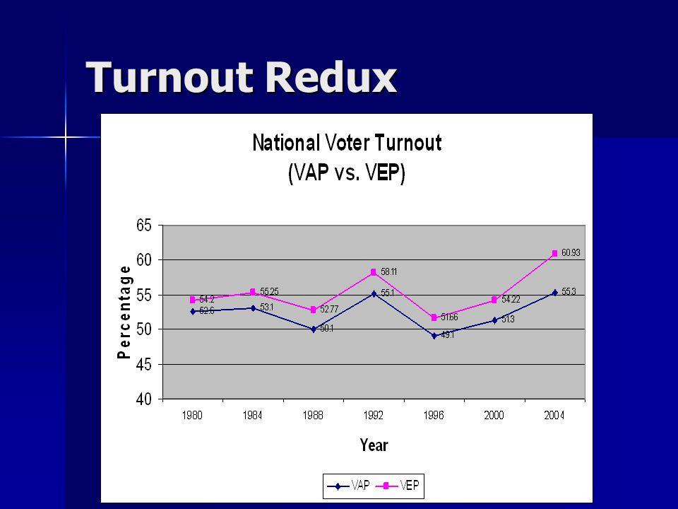 Turnout Redux