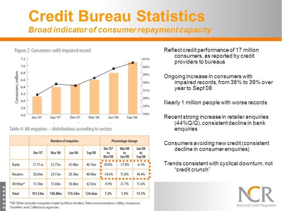 Credit Bureau Statistics Broad indicator of consumer repayment capacity