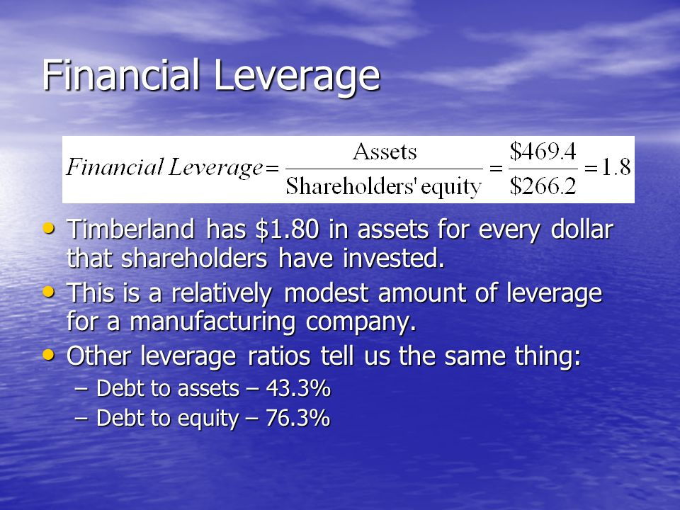 Financial Leverage Timberland has $1.80 in assets for every dollar that shareholders have invested.