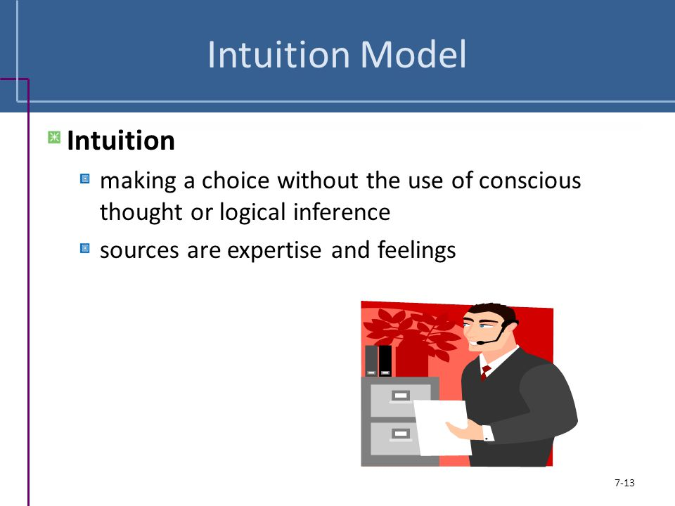 Intuition Model Intuition