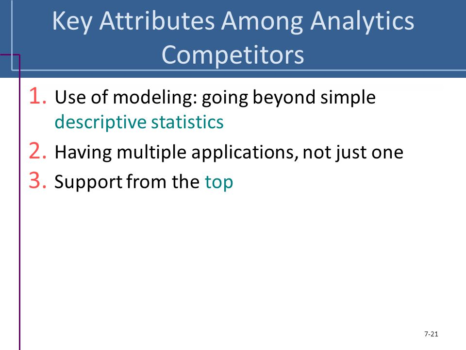 Key Attributes Among Analytics Competitors