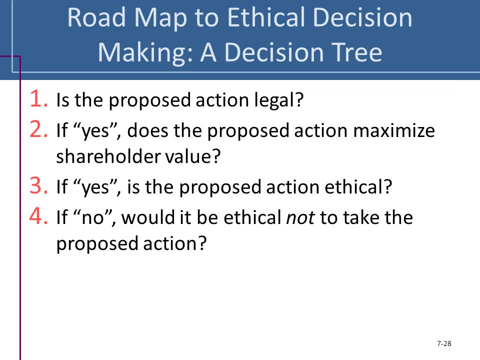 Road Map to Ethical Decision Making: A Decision Tree